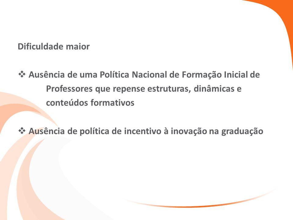 Dificuldade maior Ausência de uma Política Nacional de Formação Inicial de. Professores que repense estruturas, dinâmicas e.