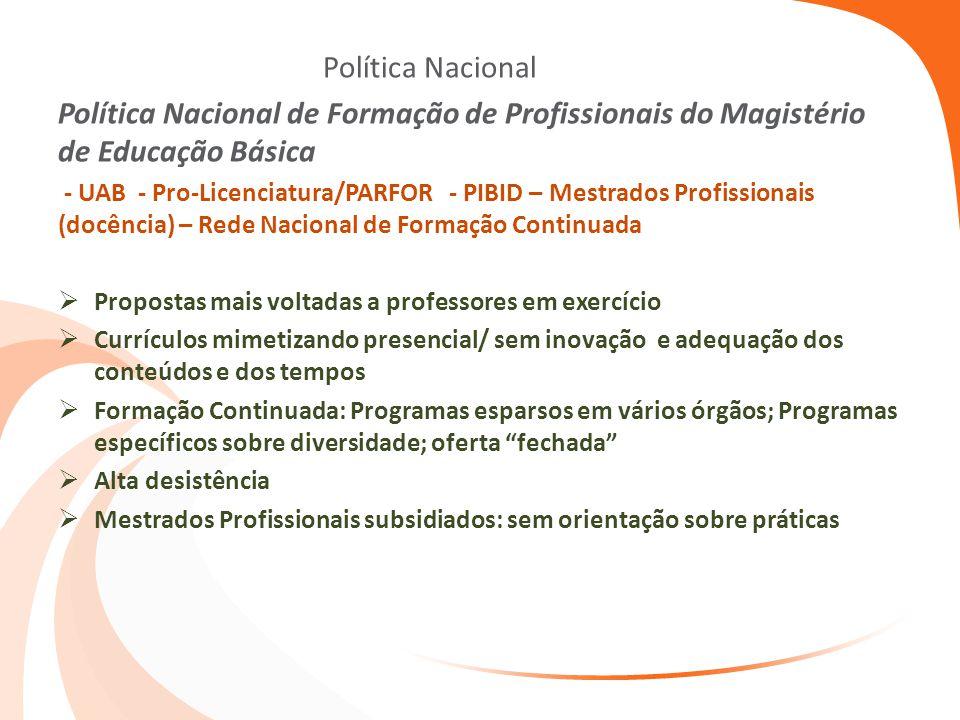 Política Nacional Política Nacional de Formação de Profissionais do Magistério de Educação Básica.