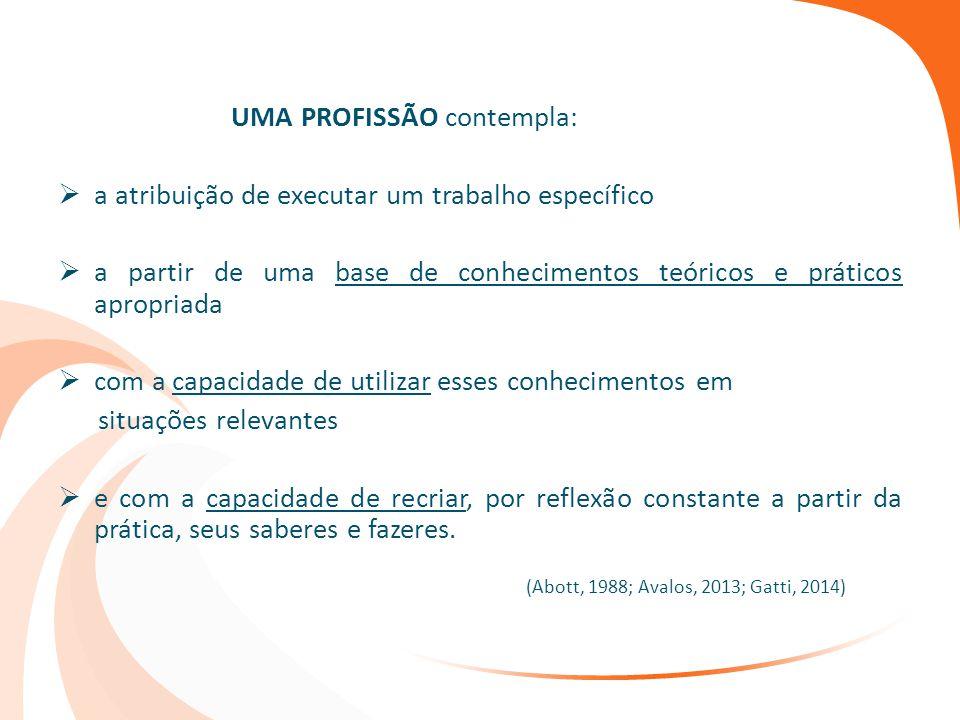 UMA PROFISSÃO contempla: