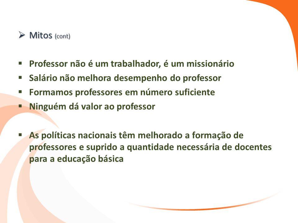 Mitos (cont) Professor não é um trabalhador, é um missionário. Salário não melhora desempenho do professor.