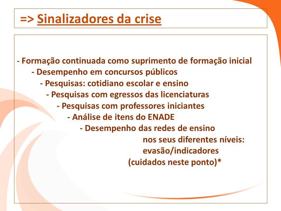 => Sinalizadores da crise