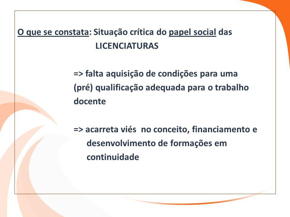 O que se constata: Situação crítica do papel social das LICENCIATURAS => falta aquisição de condições para uma (pré) qualificação adequada para o trabalho docente => acarreta viés no conceito, financiamento e desenvolvimento de formações em continuidade