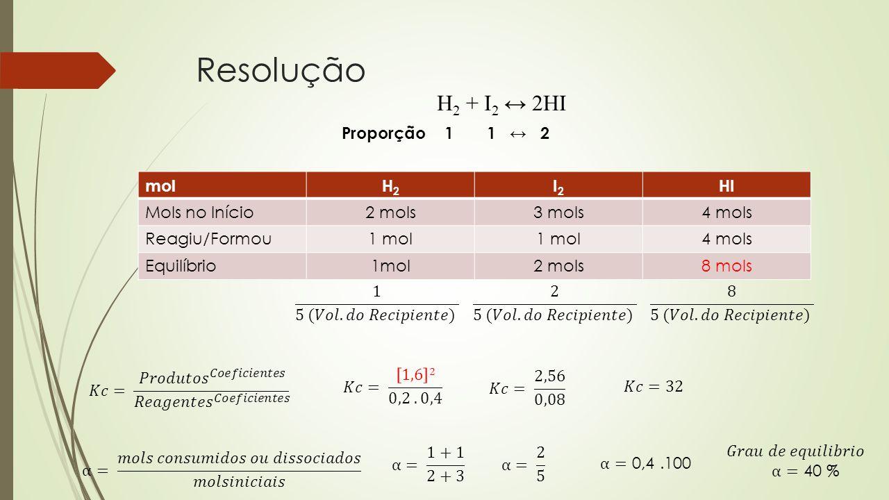 Resolução H2 + I2 ↔ 2HI Proporção 1 1 ↔ 2 mol H2 I2 HI Mols no Início