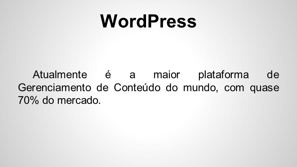 WordPress Adepto á função de url personalizadas. ex: fulaninho.com.br