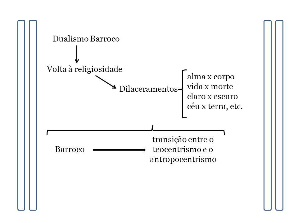 transição entre o teocentrismo e o antropocentrismo