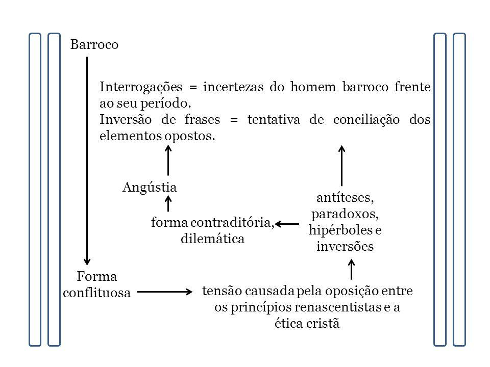 Interrogações = incertezas do homem barroco frente ao seu período.