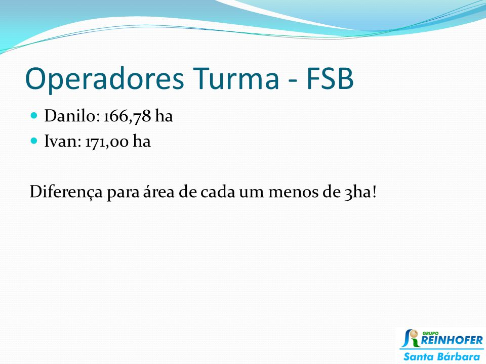 Operadores Turma - FSB Danilo: 166,78 ha Ivan: 171,00 ha