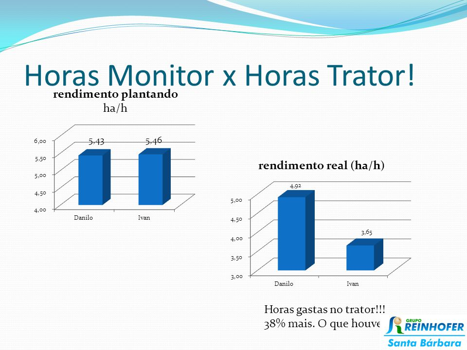 Horas Monitor x Horas Trator!