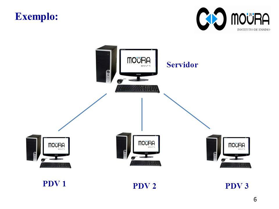 Exemplo: Servidor PDV 1 PDV 2 PDV 3