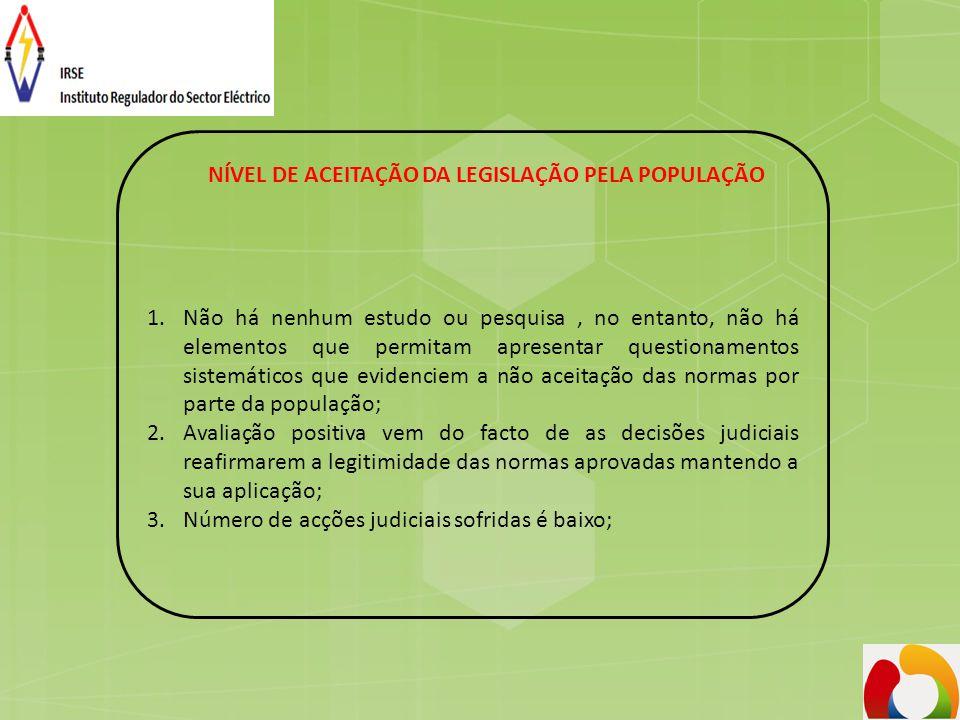NÍVEL DE ACEITAÇÃO DA LEGISLAÇÃO PELA POPULAÇÃO