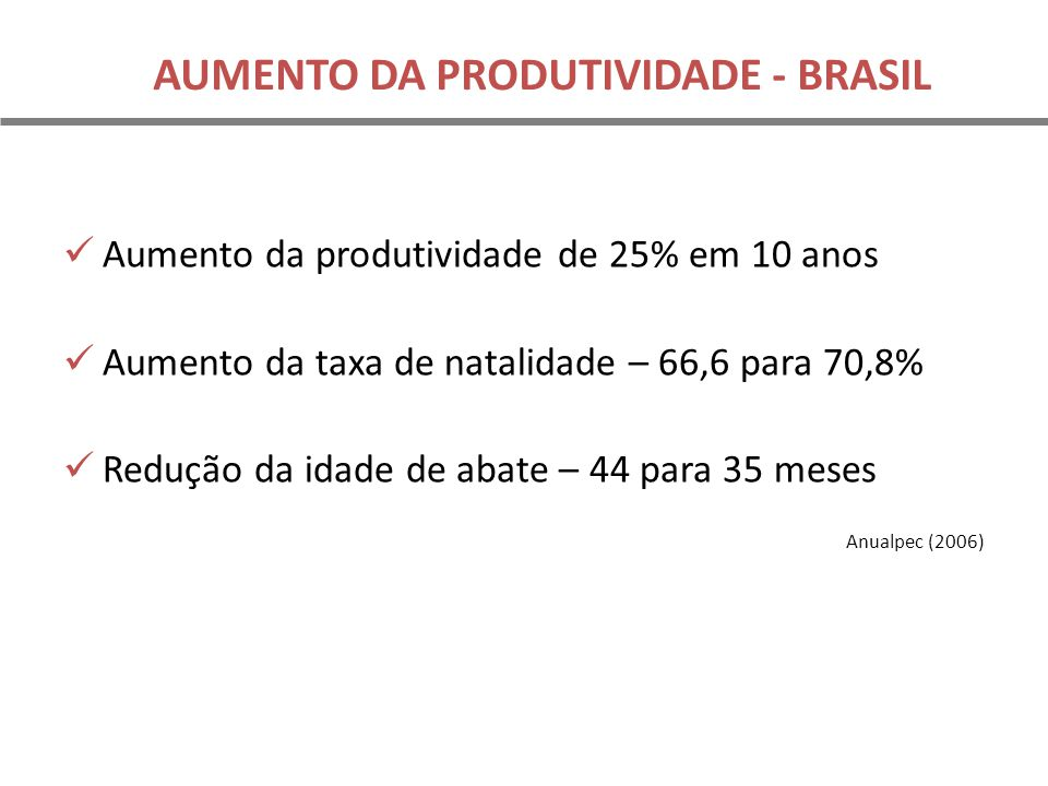 AUMENTO DA PRODUTIVIDADE - BRASIL