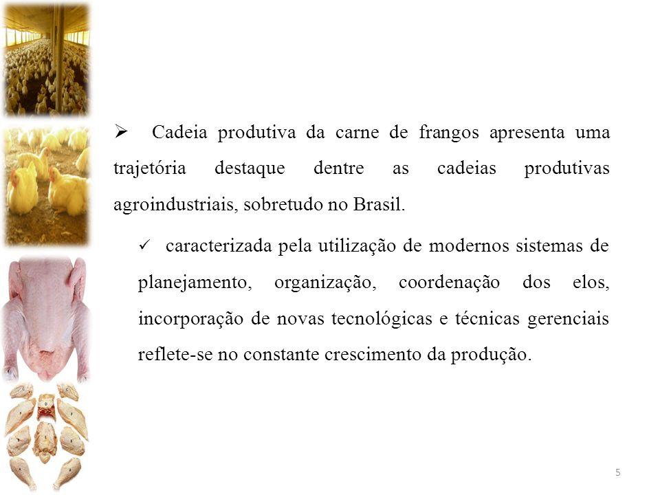 Cadeia produtiva da carne de frangos apresenta uma trajetória destaque dentre as cadeias produtivas agroindustriais, sobretudo no Brasil.