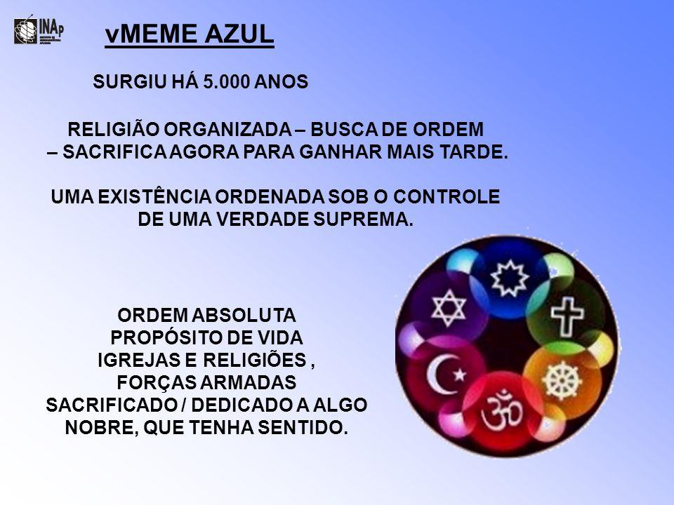 vMEME AZUL SURGIU HÁ 5.000 ANOS RELIGIÃO ORGANIZADA – BUSCA DE ORDEM