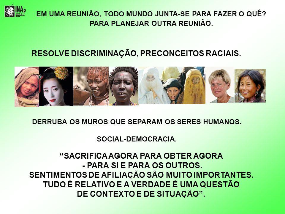 RESOLVE DISCRIMINAÇÃO, PRECONCEITOS RACIAIS.