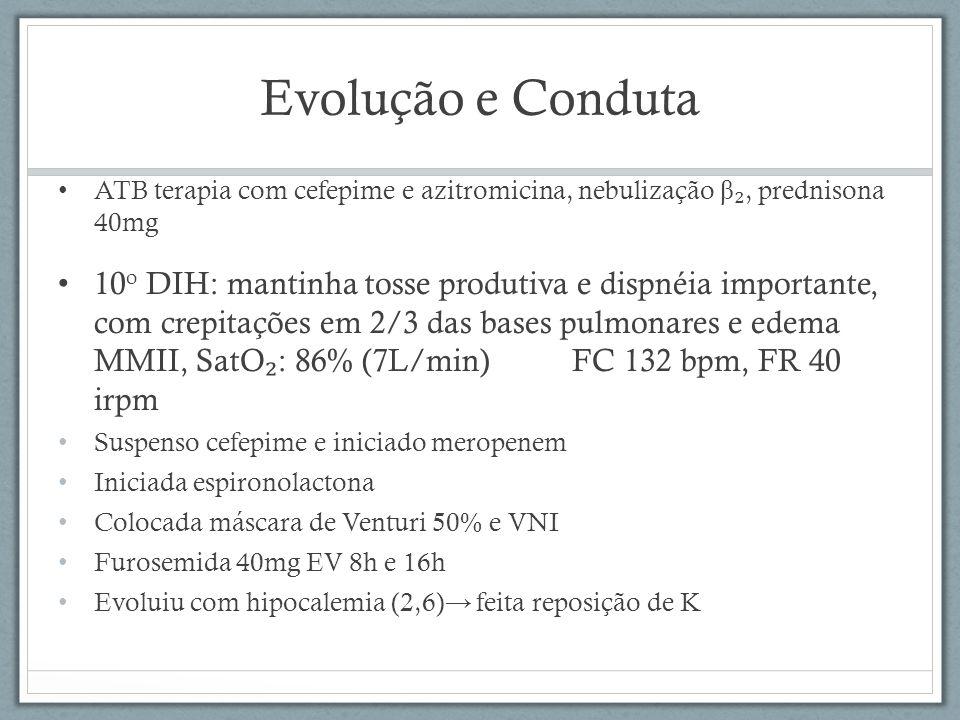 Evolução e Conduta ATB terapia com cefepime e azitromicina, nebulização β₂, prednisona 40mg.