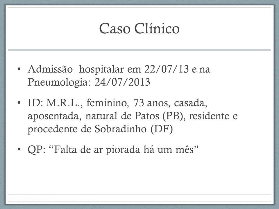 Caso Clínico Admissão hospitalar em 22/07/13 e na Pneumologia: 24/07/2013.