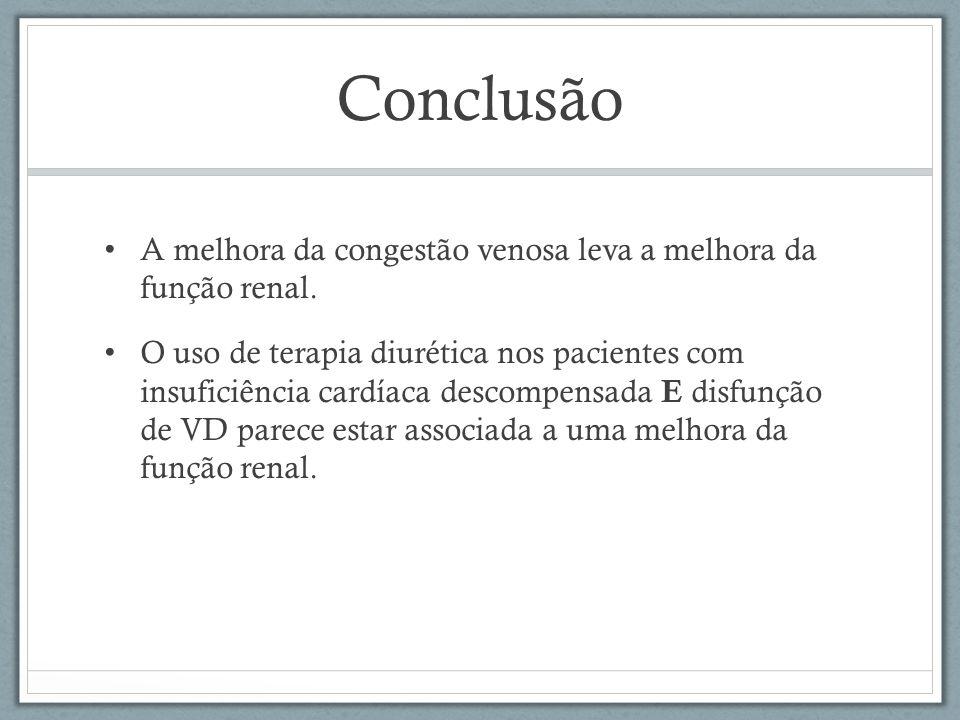 Conclusão A melhora da congestão venosa leva a melhora da função renal.