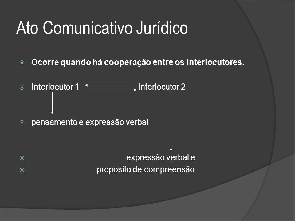 Ato Comunicativo Jurídico