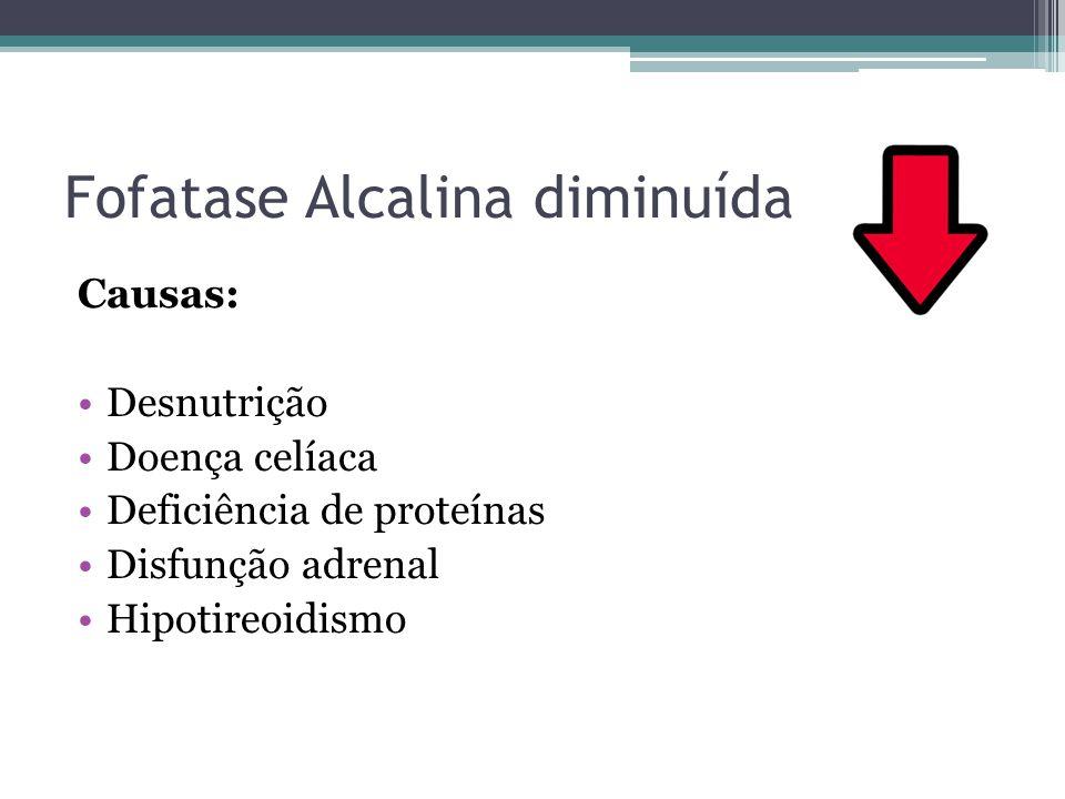 Fofatase Alcalina diminuída