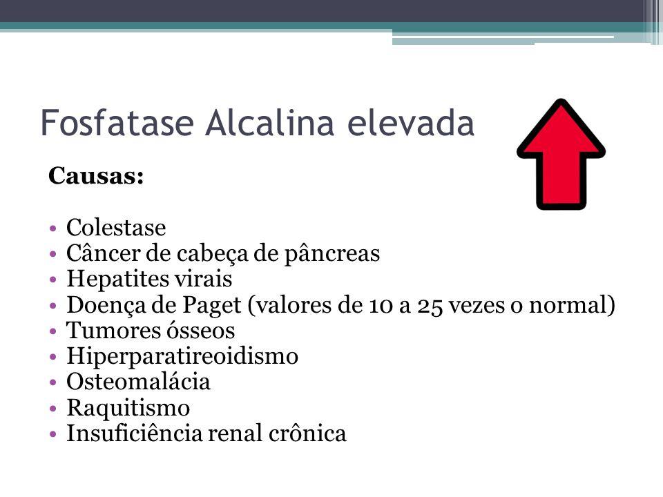 Fosfatase Alcalina elevada
