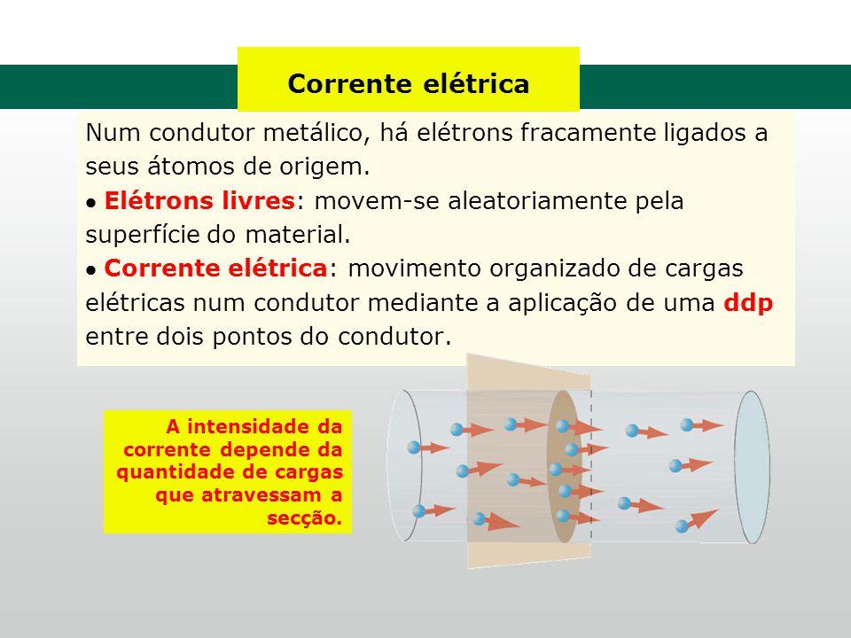 Fis-cad-2-top-6 – 3 Prova Corrente elétrica.