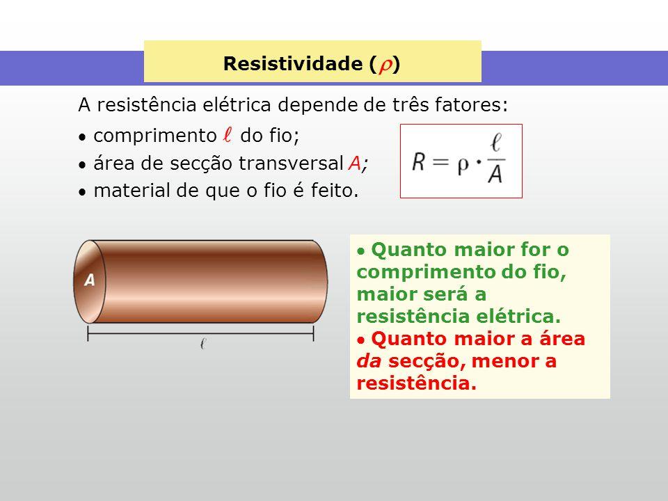  Quanto maior a área da secção, menor a resistência.