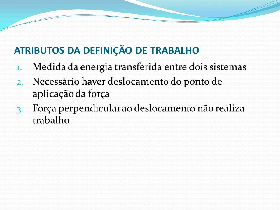 ATRIBUTOS DA DEFINIÇÃO DE TRABALHO
