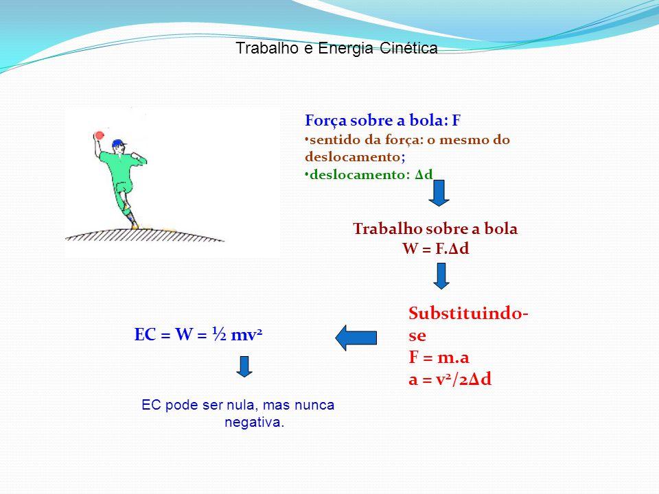 Substituindo-se EC = W = ½ mv2 F = m.a a = v2/2Δd