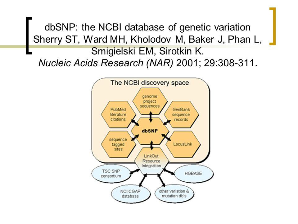 dbSNP: the NCBI database of genetic variation Sherry ST, Ward MH, Kholodov M, Baker J, Phan L, Smigielski EM, Sirotkin K.