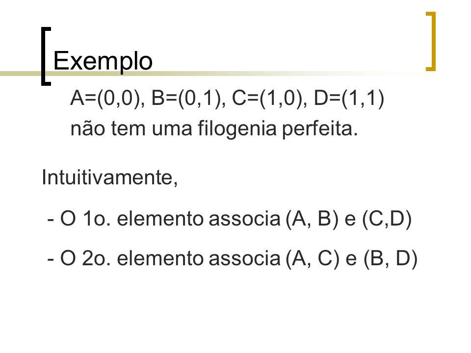 Exemplo A=(0,0), B=(0,1), C=(1,0), D=(1,1)