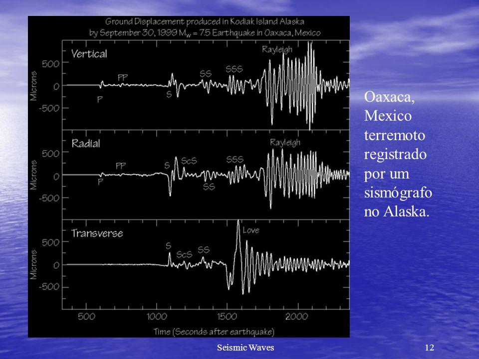 Oaxaca, Mexico terremoto registrado por um sismógrafo no Alaska.