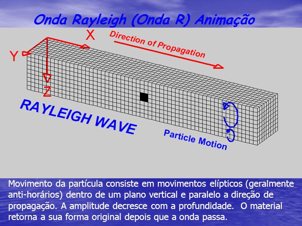 Onda Rayleigh (Onda R) Animação