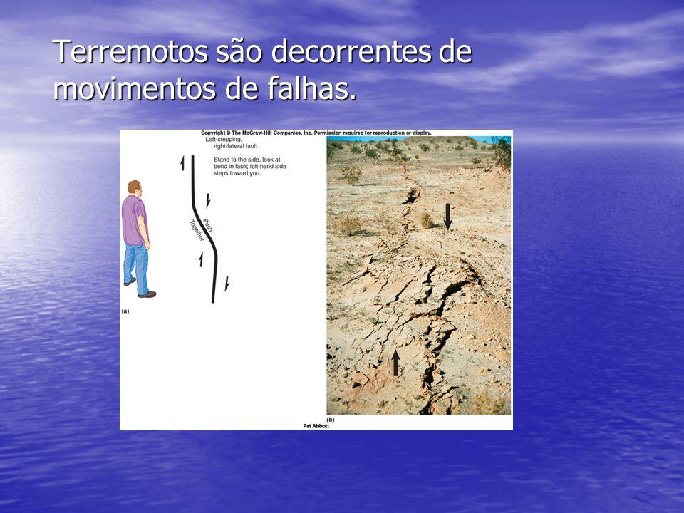 Terremotos são decorrentes de movimentos de falhas.