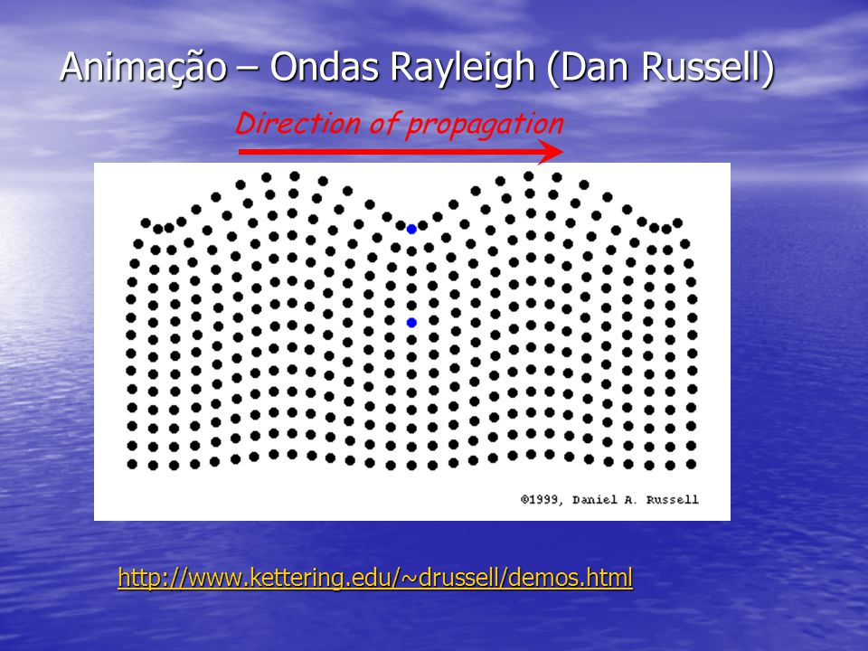 Animação – Ondas Rayleigh (Dan Russell)