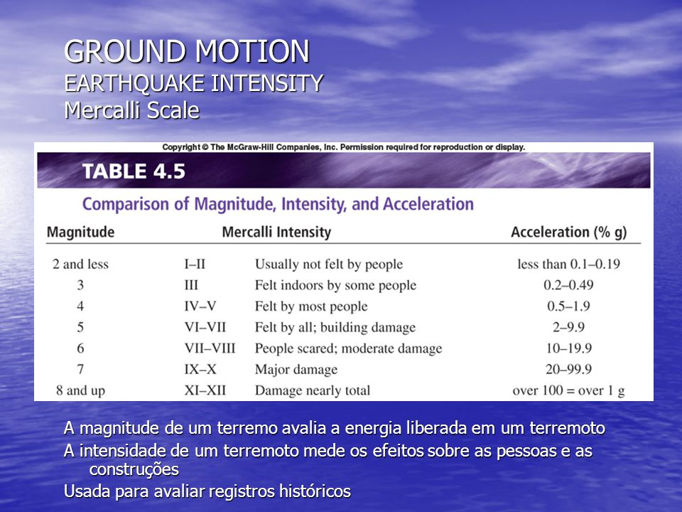 GROUND MOTION EARTHQUAKE INTENSITY Mercalli Scale