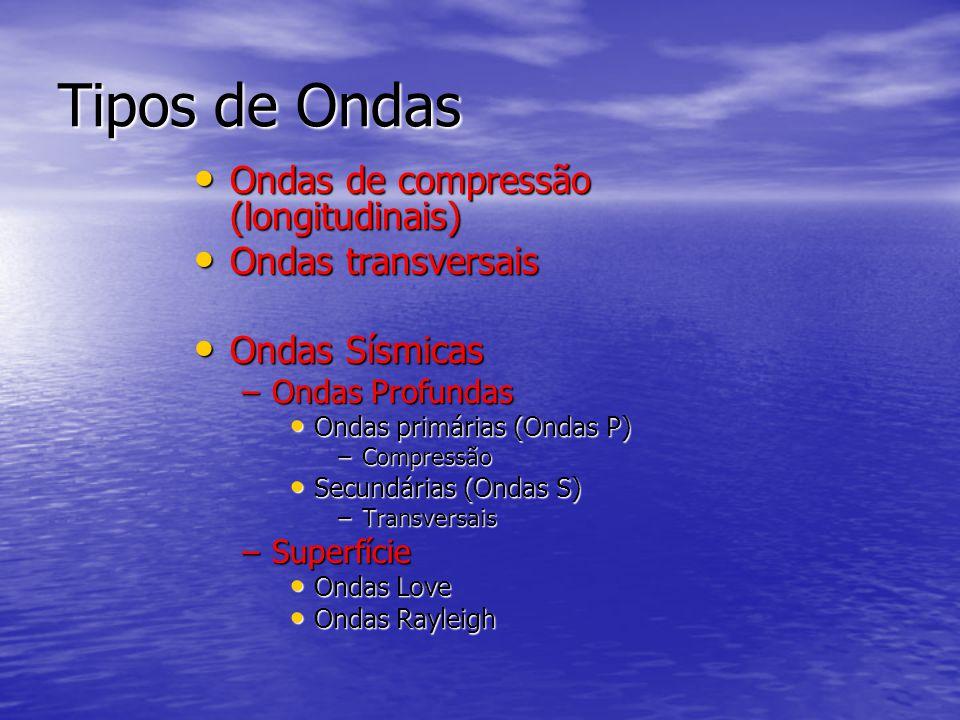 Tipos de Ondas Ondas de compressão (longitudinais) Ondas transversais
