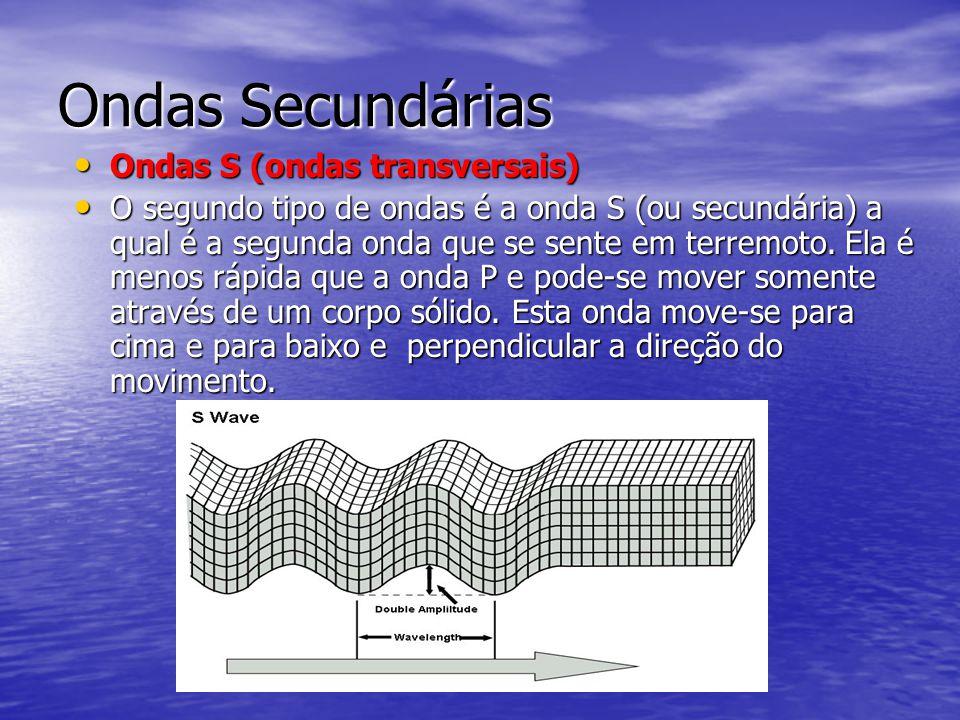 Ondas Secundárias Ondas S (ondas transversais)