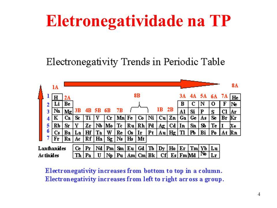 Eletronegatividade na TP
