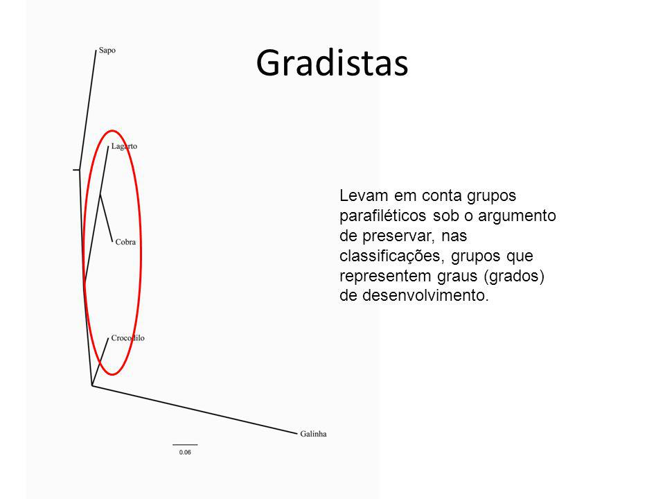 Gradistas