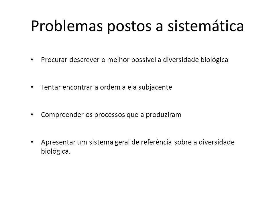 Problemas postos a sistemática