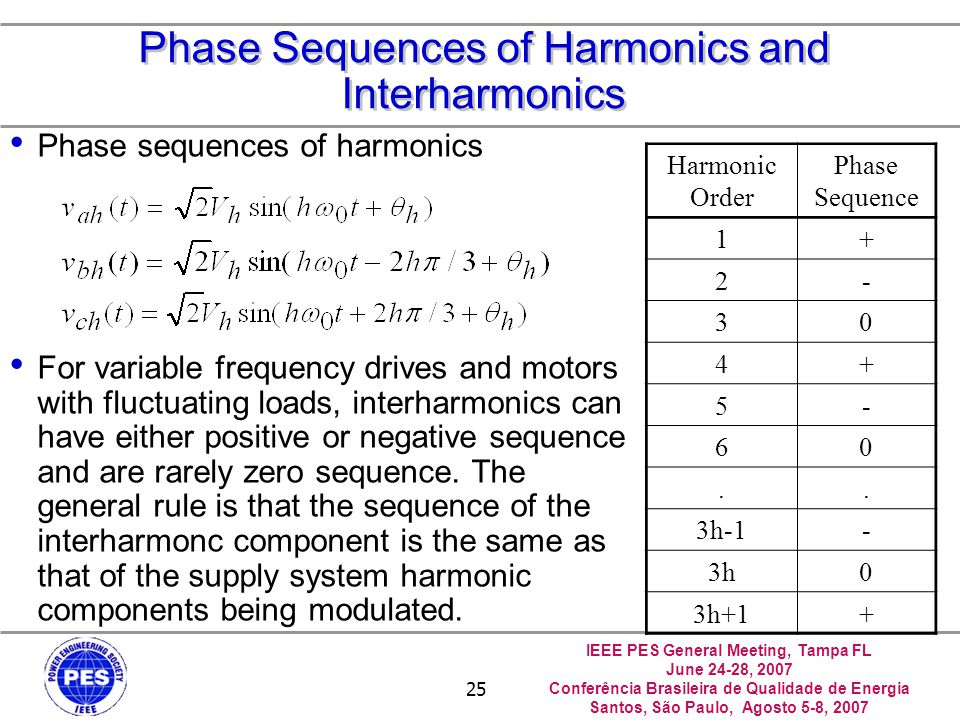 Phase Sequences of Harmonics and Interharmonics