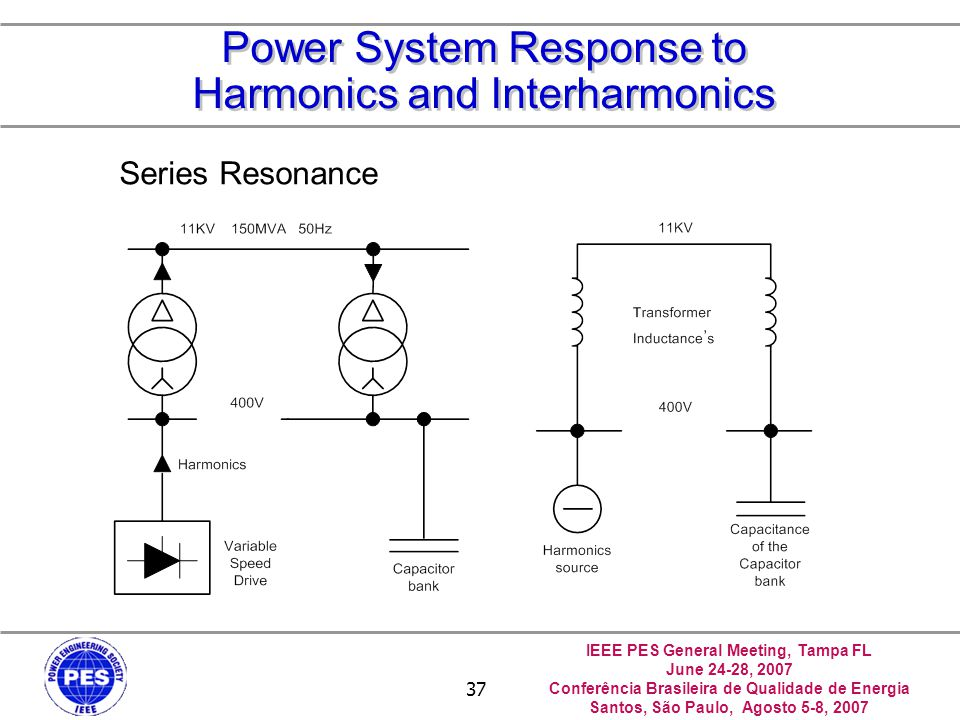 Power System Response to Harmonics and Interharmonics