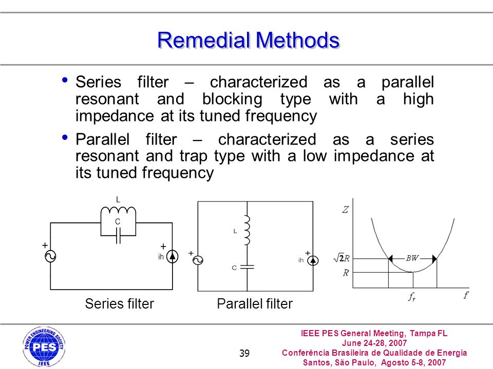 Remedial Methods Series filter – characterized as a parallel resonant and blocking type with a high impedance at its tuned frequency.
