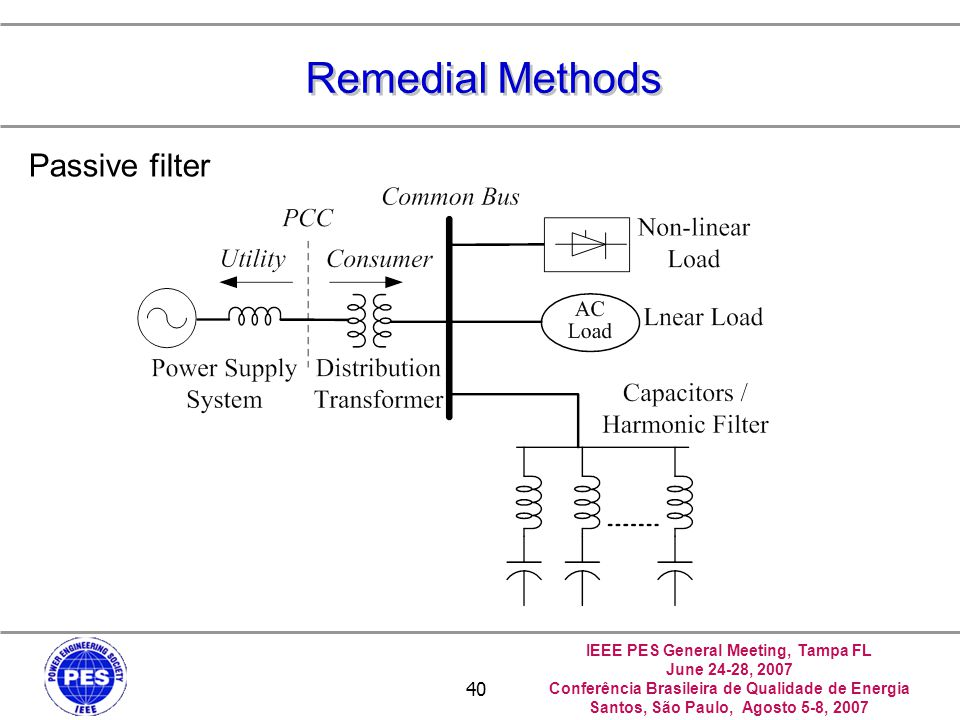 Remedial Methods Passive filter 中正--電力品質實驗室