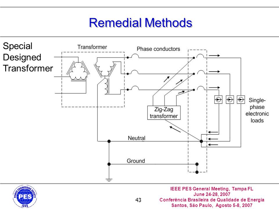 Remedial Methods Special Designed Transformer 中正--電力品質實驗室