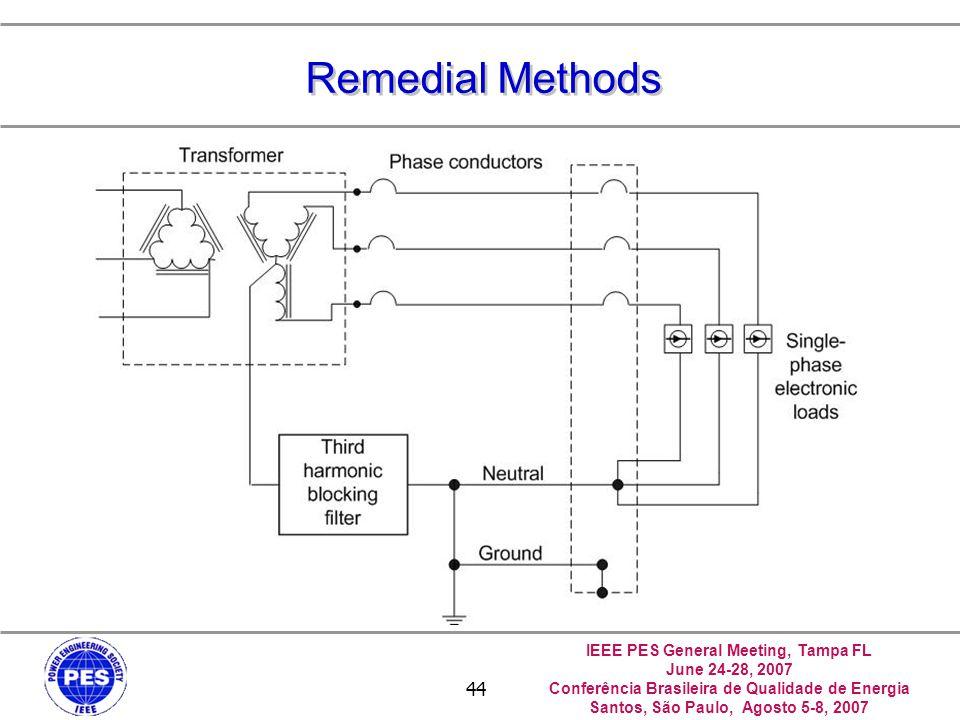Remedial Methods 中正--電力品質實驗室