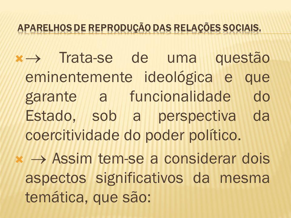 APARELHOS DE REPRODUÇÃO DAS RELAÇÕES SOCIAIS.