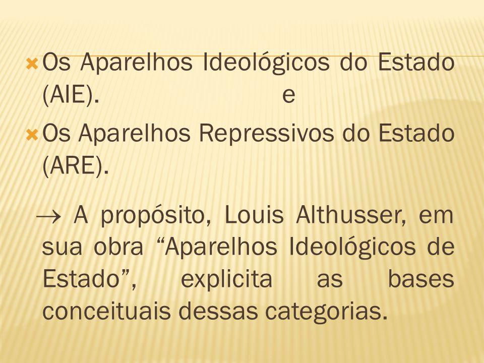 Os Aparelhos Ideológicos do Estado (AIE). e