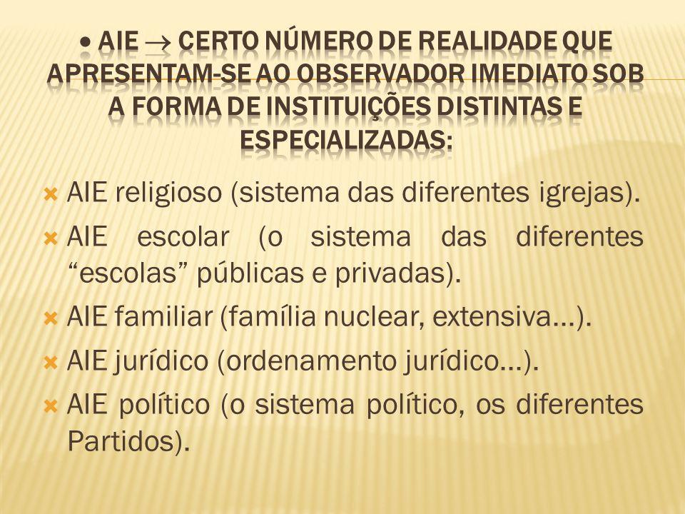 AIE religioso (sistema das diferentes igrejas).