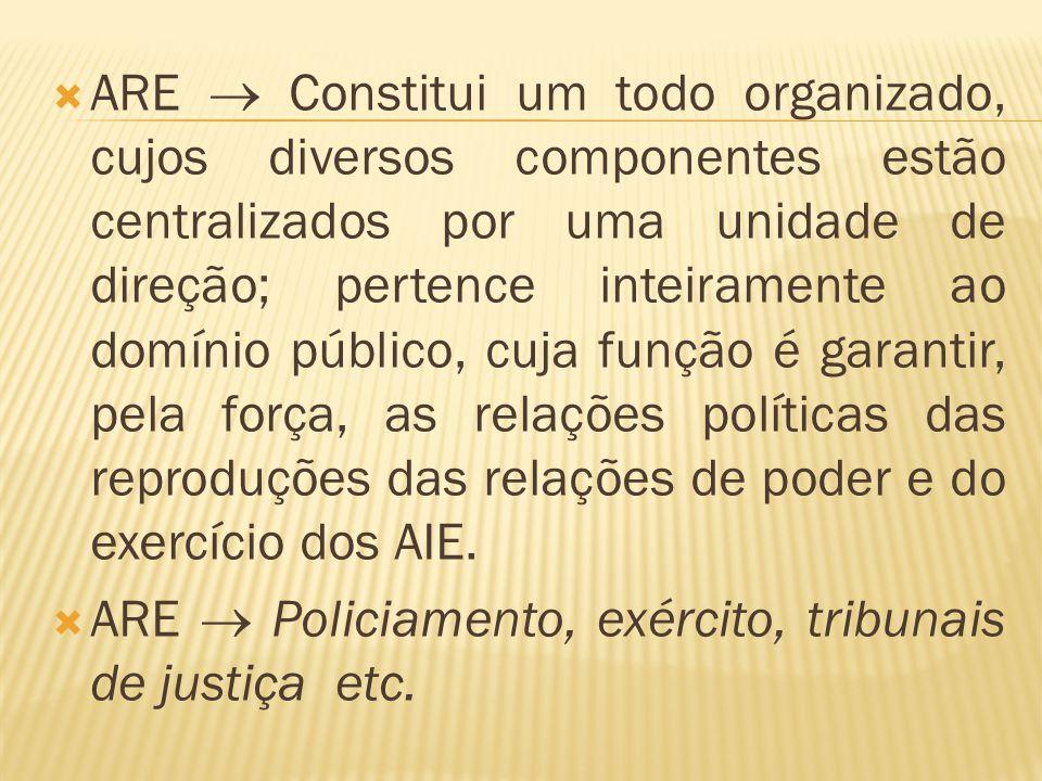 ARE  Constitui um todo organizado, cujos diversos componentes estão centralizados por uma unidade de direção; pertence inteiramente ao domínio público, cuja função é garantir, pela força, as relações políticas das reproduções das relações de poder e do exercício dos AIE.